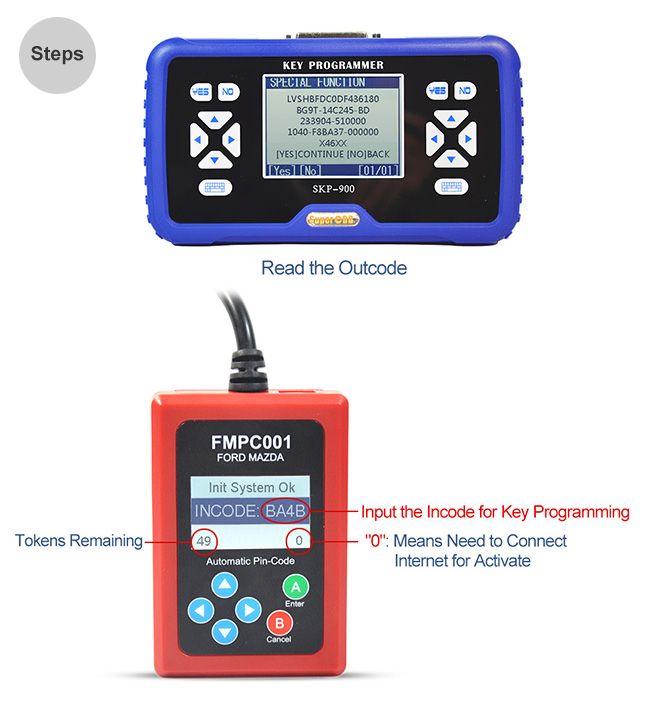 Free download v1.7 FMPC001 update tool pin code reader